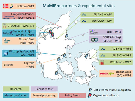 MuMiPro partners and sites